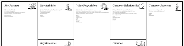 The business model canvas template for Google spreadsheet